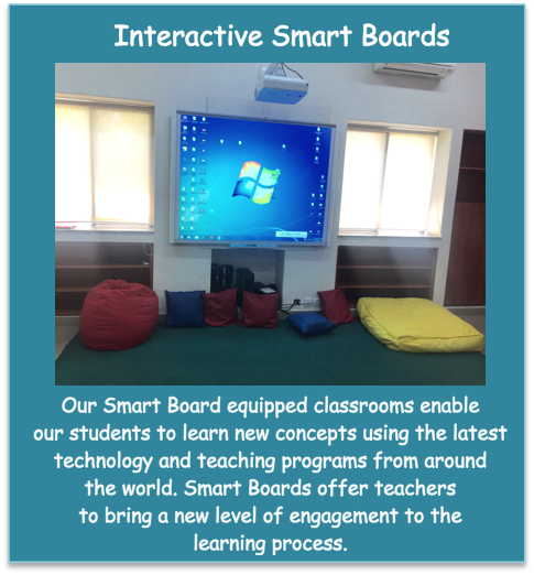 Interactive Smart Boards